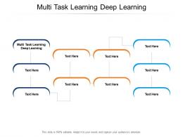 Multi Task Learning Deep Learning Ppt Powerpoint Presentation Styles Grid Cpb