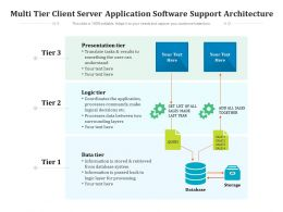 Multi Tier Client Server Application Software Support Architecture