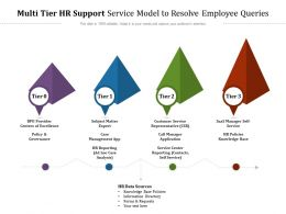 Multi Tier HR Support Service Model To Resolve Employee Queries