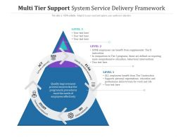 Multi Tier Support System Service Delivery Framework