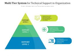 Multi Tier System For Technical Support In Organization