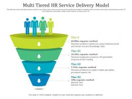 Multi Tiered HR Service Delivery Model
