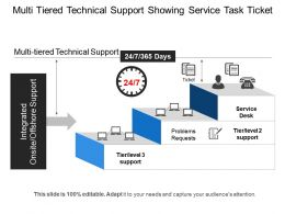 Multi Tiered Technical Support Showing Service Task Ticket