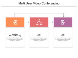 Multi User Video Conferencing Ppt Powerpoint Presentation Show Structure Cpb