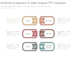 Multichannel Approach To Sales Diagram Ppt Inspiration