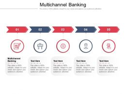 Multichannel Banking Ppt Powerpoint Presentation Ideas Vector Cpb