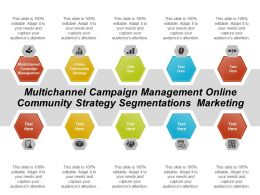 Multichannel Campaign Management Online Community Strategy Segmentations Marketing Cpb