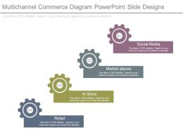 Multichannel Commerce Diagram Powerpoint Slide Designs
