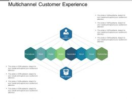 Multichannel Customer Experience Example Of Ppt