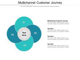 Multichannel Customer Journey Ppt Powerpoint Presentation Inspiration Display Cpb