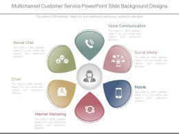 Multichannel Customer Service Powerpoint Slide Background Designs