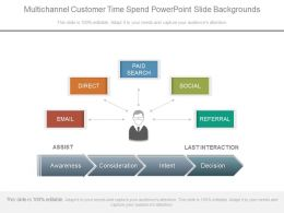 Multichannel Customer Time Spend Powerpoint Slide Backgrounds