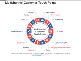 Multichannel Customer Touch Points Powerpoint Ideas