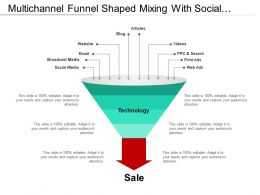 Multichannel Funnel Shaped Mixing With Social Media Blog Videos Print Ads