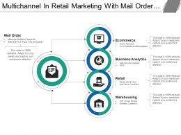Multichannel In Retail Marketing With Mail Order Business Analytics Retail Warehousing
