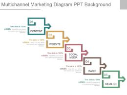 Multichannel Marketing Diagram Ppt Background