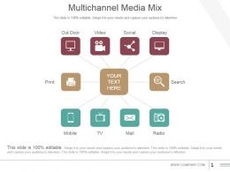 Multichannel Media Mix Powerpoint Slide Designs Download