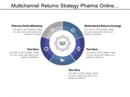 Multichannel Returns Strategy Pharma Online Marketing Revenue Financing Cpb