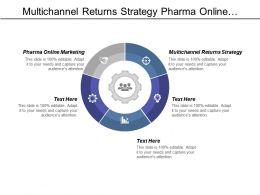 Multichannel Returns Strategy Pharma Online Marketing Revenue Financing Cpb