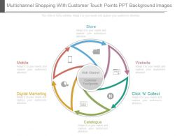 Multichannel Shopping With Customer Touch Points Ppt Background Images