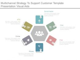 Multichannel Strategy To Support Customer Template Presentation Visual Aids