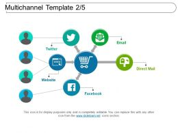 Multichannel Template 2 5 Powerpoint Slide Show