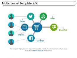 multichannel_template_2_5_powerpoint_slide_show_Slide01