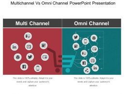 Multichannel Vs Omni Channel Powerpoint Presentation