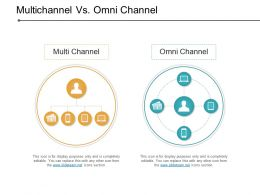Multichannel Vs Omni Channel Powerpoint Slide Templates