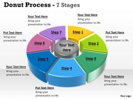 Multicolored Business Process Model With Pie Donut 3
