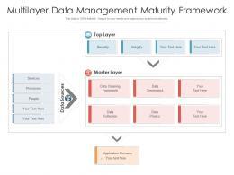 Multilayer Data Management Maturity Framework