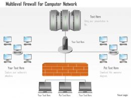 Multilevel Firewall For Computer Network Ppt Slides