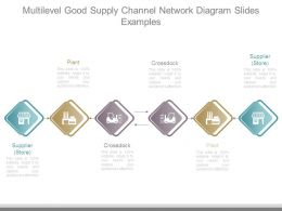 Multilevel Good Supply Channel Network Diagram Slides Examples