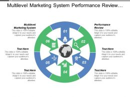 Multilevel Marketing System Performance Review Staff Motivation Techniques