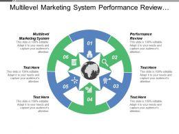 Multilevel Marketing System Performance Review Staff Motivation Techniques