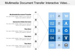 Multimedia Document Transfer Interactive Video Services Supports Business