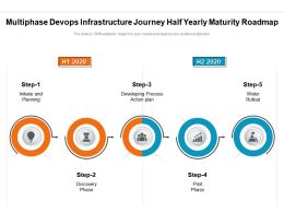 Multiphase Devops Infrastructure Journey Half Yearly Maturity Roadmap