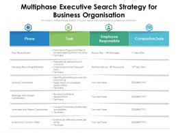 Multiphase Executive Search Strategy For Business Organisation