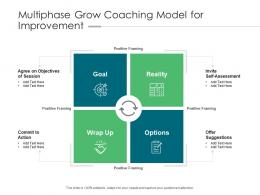 Multiphase Grow Coaching Model For Improvement