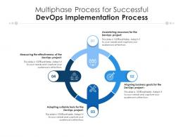 Multiphase Process For Successful DevOps Implementation Process