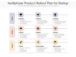 Multiphase Product Rollout Plan For Startup