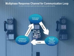 Multiphase Response Channel For Communication Loop