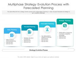 Multiphase Strategy Evolution Process With Forecasted Planning
