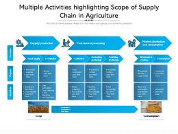 Multiple Activities Highlighting Scope Of Supply Chain In Agriculture
