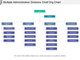 Multiple Administrative Divisions Chief Org Chart