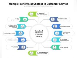 Multiple Benefits Of Chatbot In Customer Service