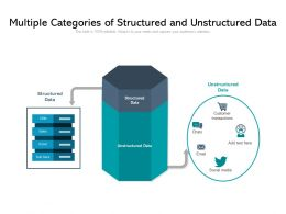 Multiple Categories Of Structured And Unstructured Data