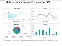 Multiple Charts Sample Presentation Ppt