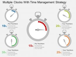 Multiple Clocks With Time Management Strategy Flat Powerpoint Design