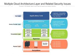 Multiple Cloud Architecture Layer And Related Security Issues